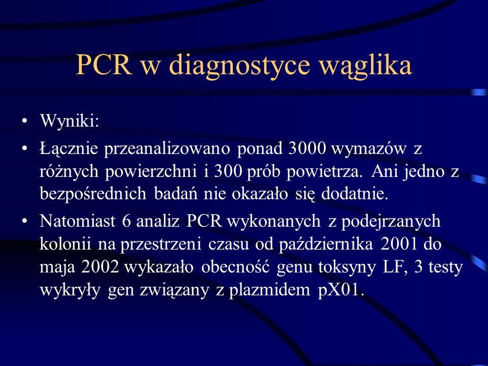PCR w diagnostyce wąglika Wyniki: Łącznie przeanalizowano ponad 3000 wymazów z różnych powierzchni i 300 prób powietrza. Ani jedno z bezpośrednich bad