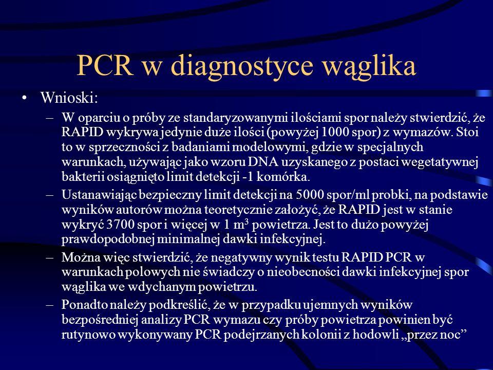 PCR w diagnostyce wąglika Wnioski: –W oparciu o próby ze standaryzowanymi ilościami spor należy stwierdzić, że RAPID wykrywa jedynie duże ilości (powy