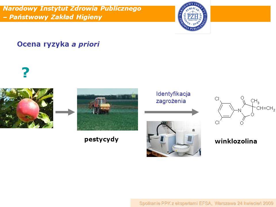 Narodowy Instytut Zdrowia Publicznego – Państwowy Zakład Higieny Identyfikacjazagrożenia pestycydy winklozolina ? Ocena ryzyka a priori