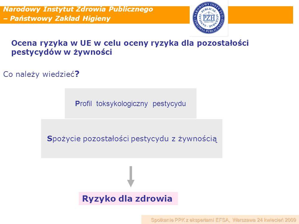 Narodowy Instytut Zdrowia Publicznego – Państwowy Zakład Higieny Ocena ryzyka w UE w celu oceny ryzyka dla pozostałości pestycydów w żywności Profil t