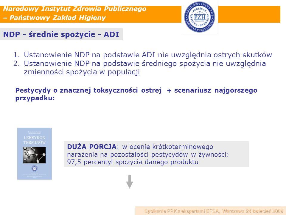 Narodowy Instytut Zdrowia Publicznego – Państwowy Zakład Higieny NDP - średnie spożycie - ADI 1.Ustanowienie NDP na podstawie ADI nie uwzględnia ostry