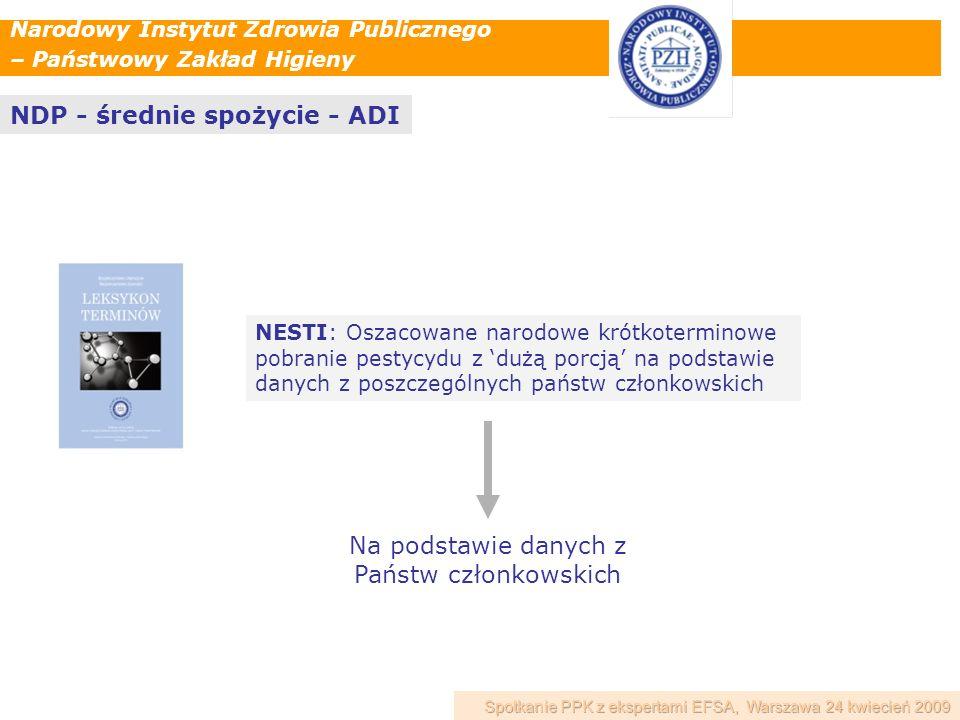 Narodowy Instytut Zdrowia Publicznego – Państwowy Zakład Higieny NDP - średnie spożycie - ADI NESTI: Oszacowane narodowe krótkoterminowe pobranie pest