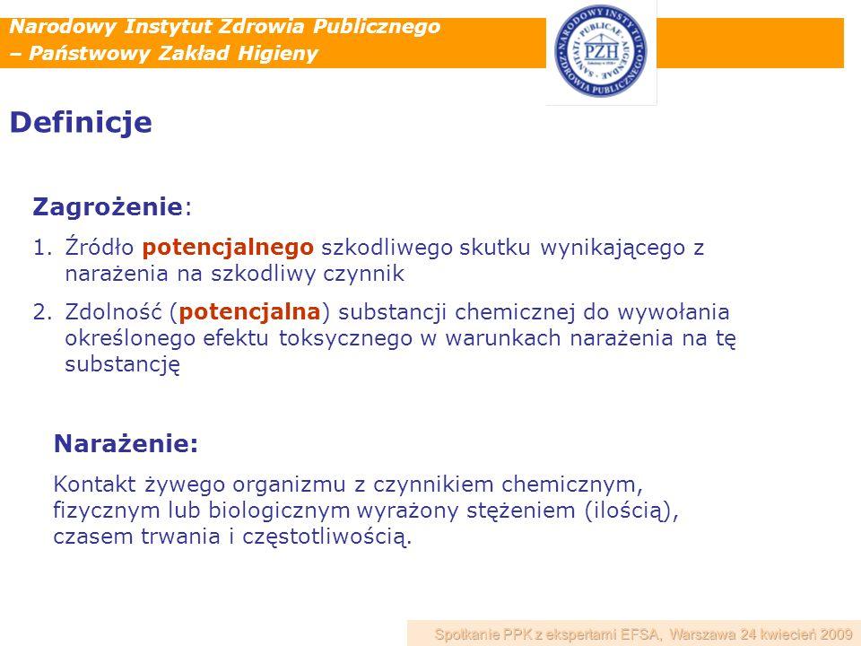 Narodowy Instytut Zdrowia Publicznego – Państwowy Zakład Higieny Definicje Zagrożenie: 1.Źródło potencjalnego szkodliwego skutku wynikającego z naraże