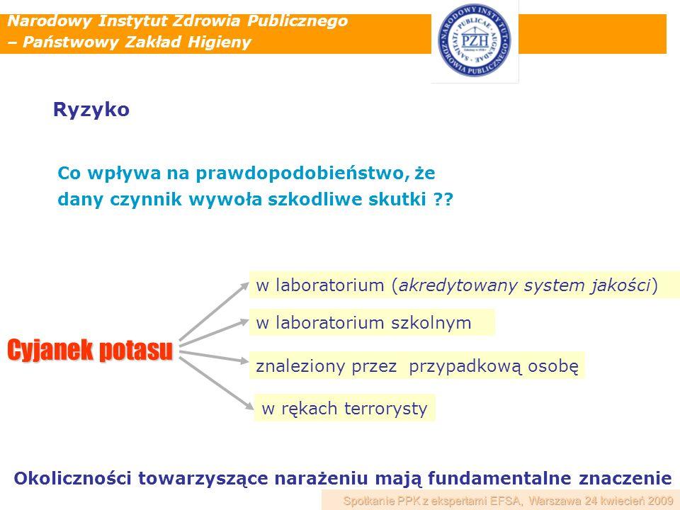 Narodowy Instytut Zdrowia Publicznego – Państwowy Zakład Higieny PARADYGMAT OCENY RYZYKA 1.