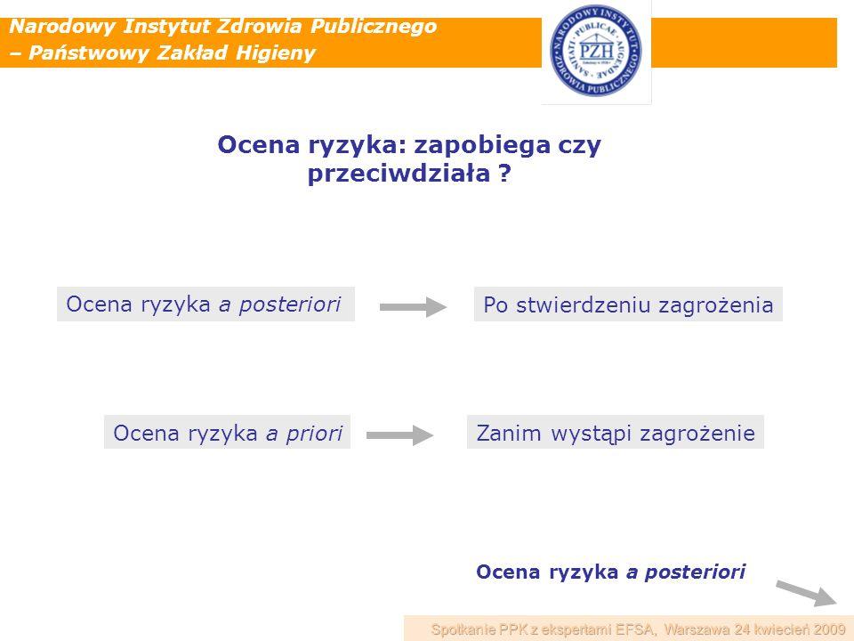 Narodowy Instytut Zdrowia Publicznego – Państwowy Zakład Higieny Ammanita phalloides .
