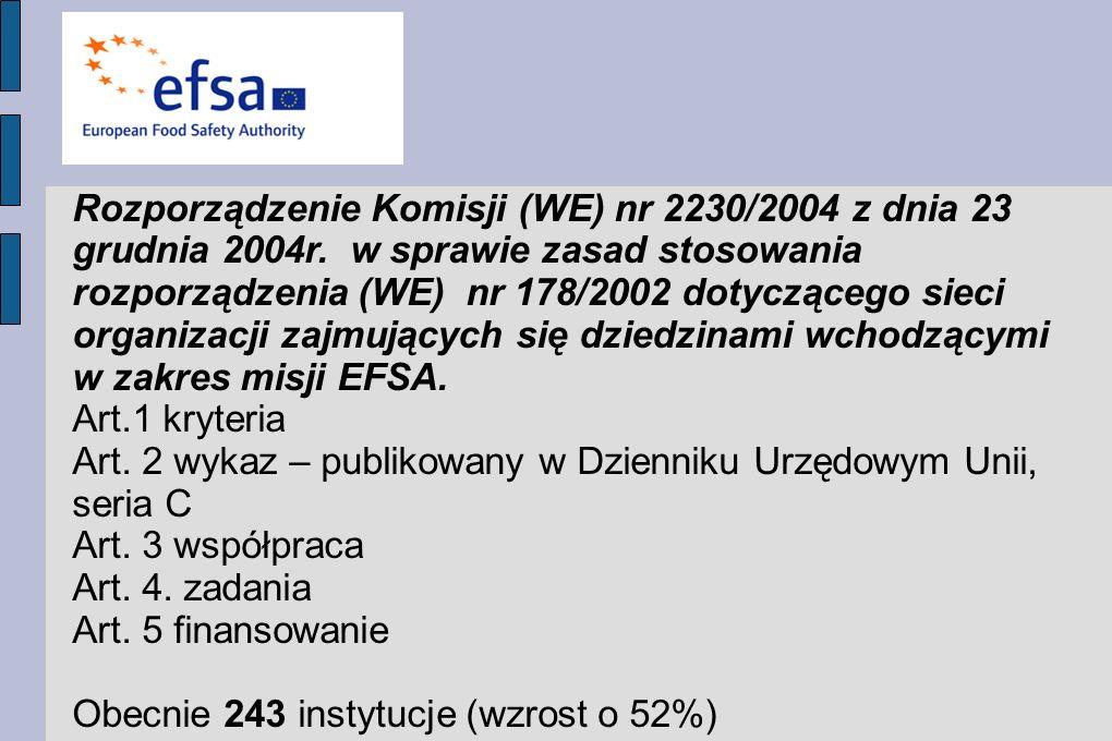 Rozporządzenie Komisji (WE) nr 2230/2004 z dnia 23 grudnia 2004r. w sprawie zasad stosowania rozporządzenia (WE) nr 178/2002 dotyczącego sieci organiz