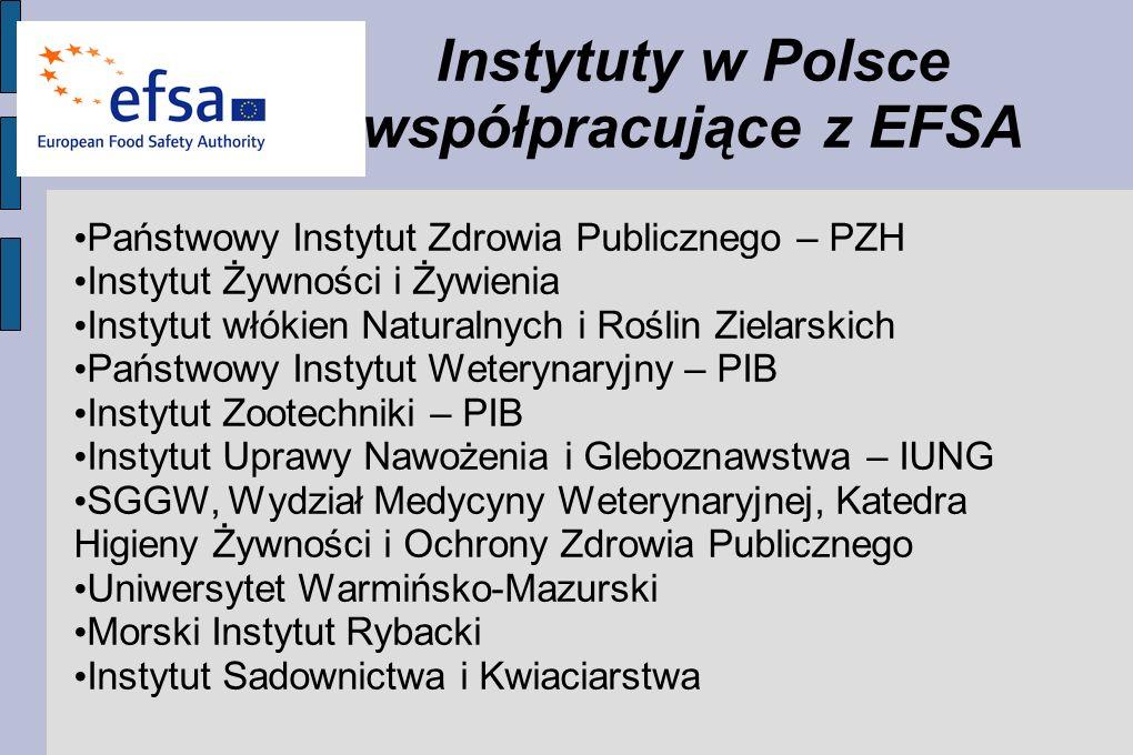 Instytuty w Polsce współpracujące z EFSA Państwowy Instytut Zdrowia Publicznego – PZH Instytut Żywności i Żywienia Instytut włókien Naturalnych i Rośl