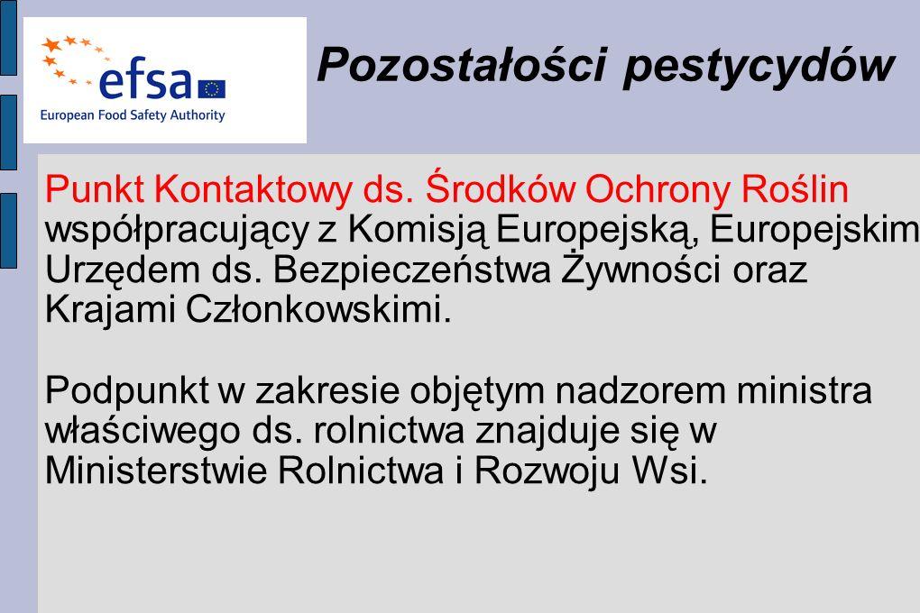 Punkt Kontaktowy ds. Środków Ochrony Roślin współpracujący z Komisją Europejską, Europejskim Urzędem ds. Bezpieczeństwa Żywności oraz Krajami Członkow