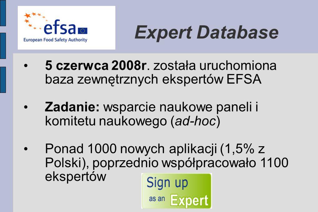 Expert Database 5 czerwca 2008r. została uruchomiona baza zewnętrznych ekspertów EFSA Zadanie: wsparcie naukowe paneli i komitetu naukowego (ad-hoc) P
