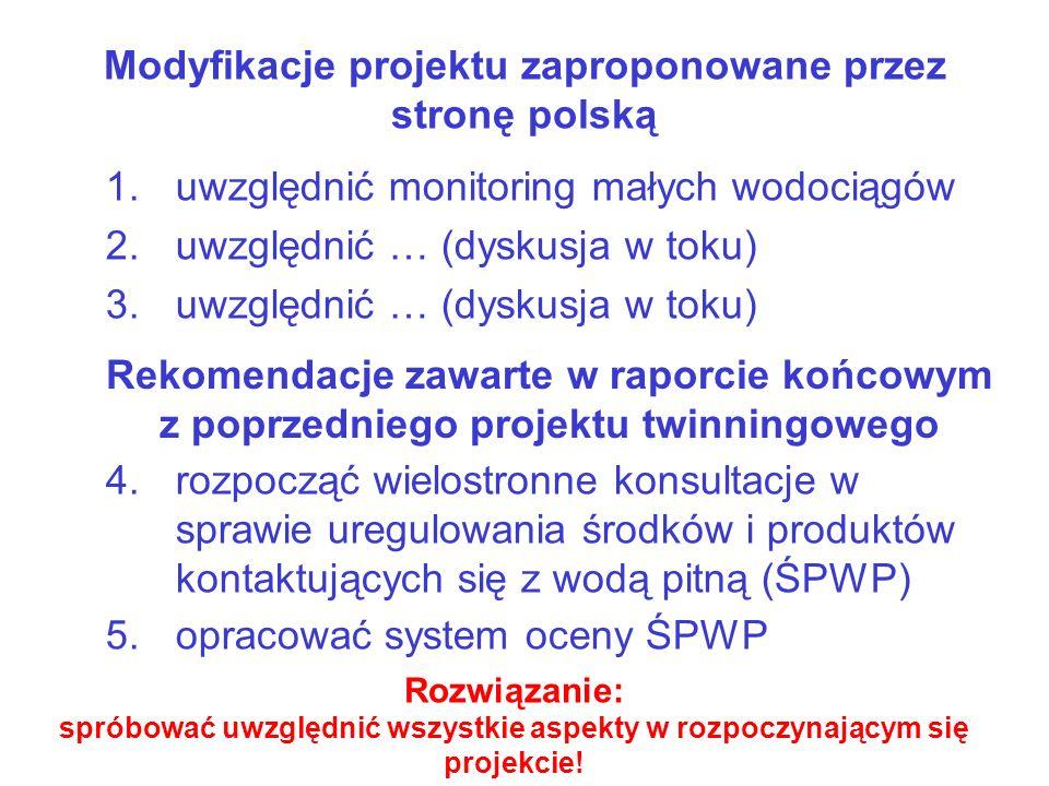 Modyfikacje projektu zaproponowane przez stronę polską 1.uwzględnić monitoring małych wodociągów 2.uwzględnić … (dyskusja w toku) 3.uwzględnić … (dyskusja w toku) 4.rozpocząć wielostronne konsultacje w sprawie uregulowania środków i produktów kontaktujących się z wodą pitną (ŚPWP) 5.opracować system oceny ŚPWP Rekomendacje zawarte w raporcie końcowym z poprzedniego projektu twinningowego Rozwiązanie: spróbować uwzględnić wszystkie aspekty w rozpoczynającym się projekcie!
