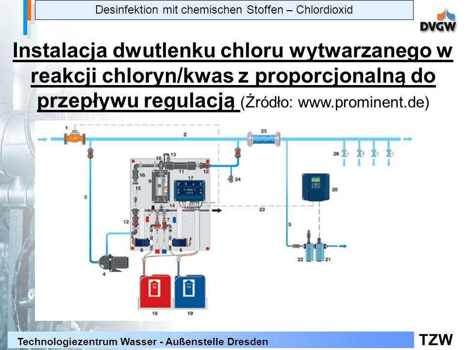 TZW Technologiezentrum Wasser - Außenstelle Dresden Instalacja dwutlenku chloru wytwarzanego w reakcji chloryn/kwas z proporcjonalną do przepływu regulacją (Źródło: www.prominent.de) Desinfektion mit chemischen Stoffen – Chlordioxid