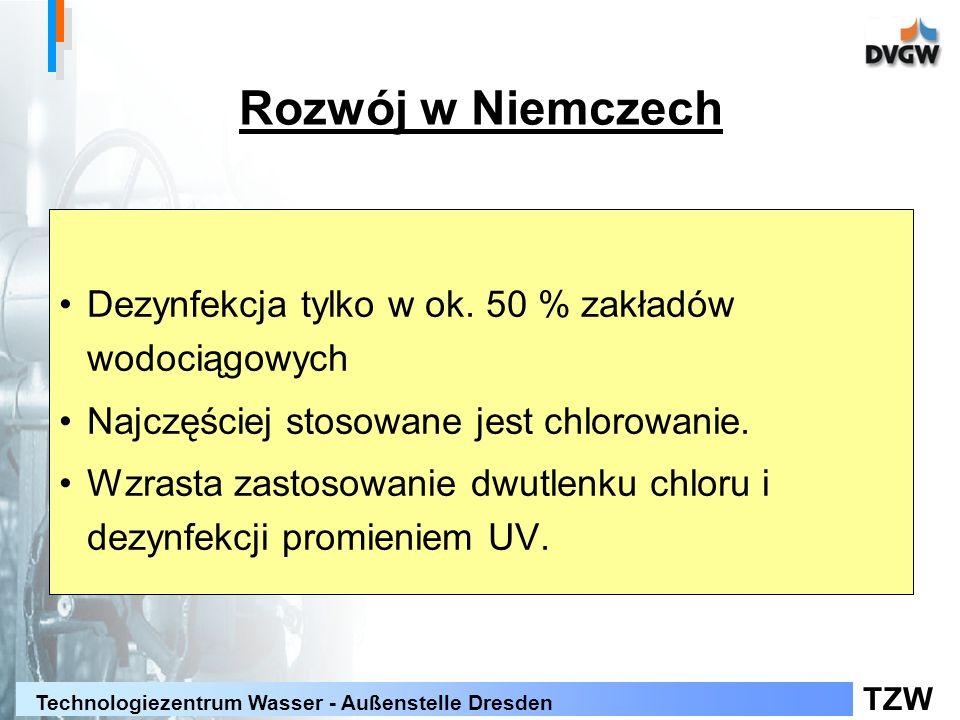 TZW Technologiezentrum Wasser - Außenstelle Dresden Technika zastosowania chloru Dozowanie chloru (DIN EN 937, W623) Dozowanie podchlorynu sodu (DIN EN 901, W623) Dozowanie podchlorynu wapnia (DIN EN 900, W623) Wytworzenie w elektrolizie i dozowanie chloru gazowego, roztworów chloru i roztworów podchlorynu sodu (W229, W623) Desinfektion mit chemischen Stoffen – Chlor und Hypochlorite
