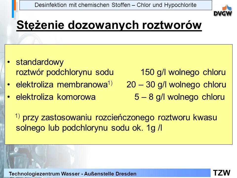 TZW Technologiezentrum Wasser - Außenstelle Dresden Stężenie dozowanych roztworów standardowy roztwór podchlorynu sodu 150 g/l wolnego chloru elektroliza membranowa 1) 20 – 30 g/l wolnego chloru elektroliza komorowa 5 – 8 g/l wolnego chloru 1) przy zastosowaniu rozcieńczonego roztworu kwasu solnego lub podchlorynu sodu ok.