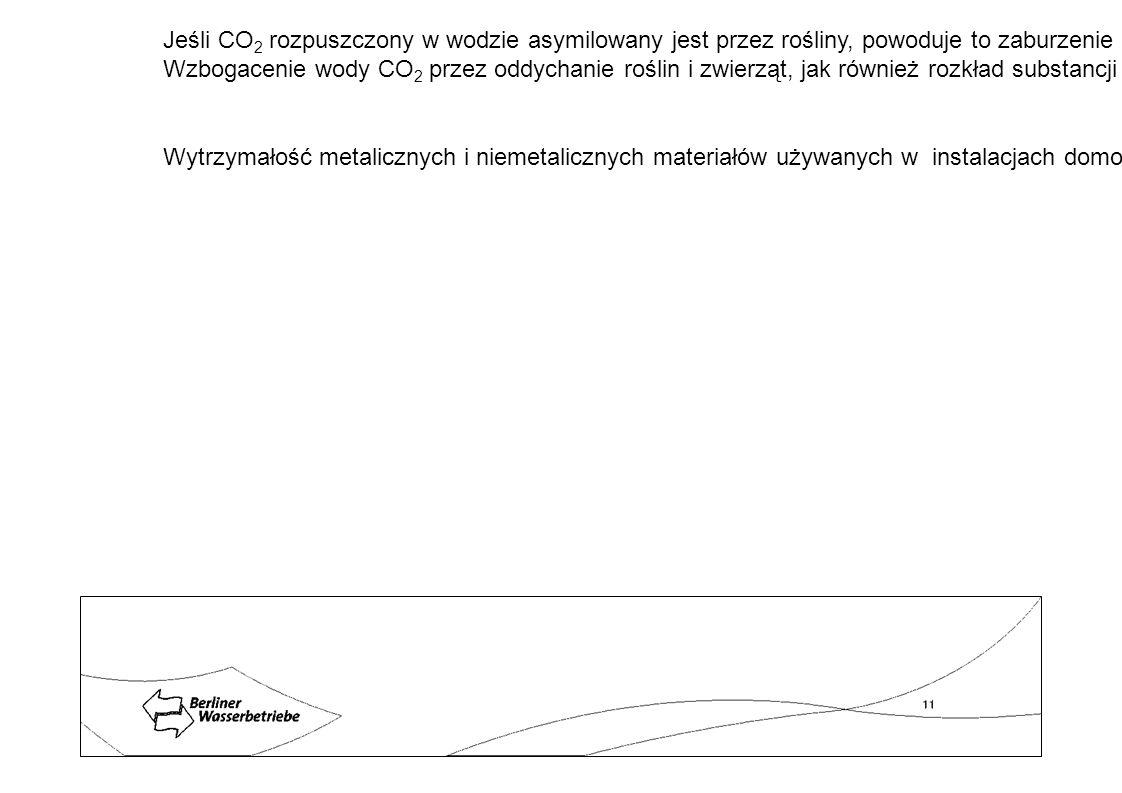 Jeśli CO 2 rozpuszczony w wodzie asymilowany jest przez rośliny, powoduje to zaburzenie pierwotnej równowagi. Stężenie jonów hydroniowych zmniejsza si
