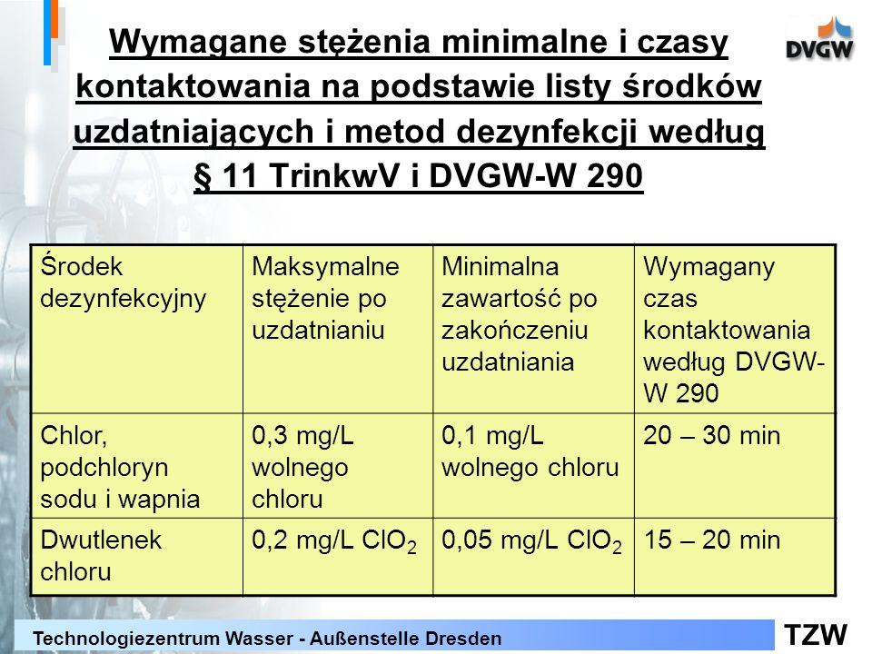 TZW Technologiezentrum Wasser - Außenstelle Dresden Wymagane stężenia minimalne i czasy kontaktowania na podstawie listy środków uzdatniających i meto