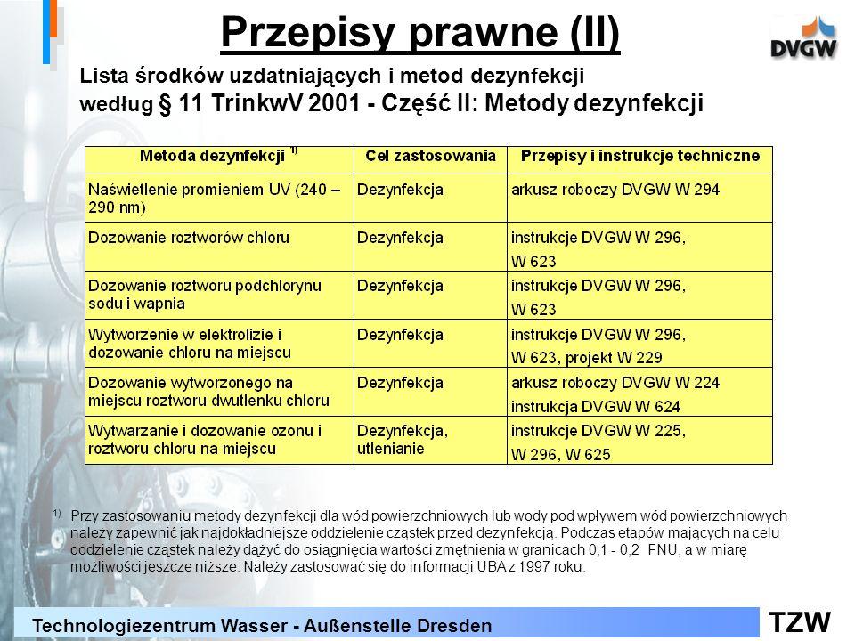 TZW Technologiezentrum Wasser - Außenstelle Dresden Lista środków uzdatniających i metod dezynfekcji według § 11 TrinkwV 2001 - Część II: Metody dezyn
