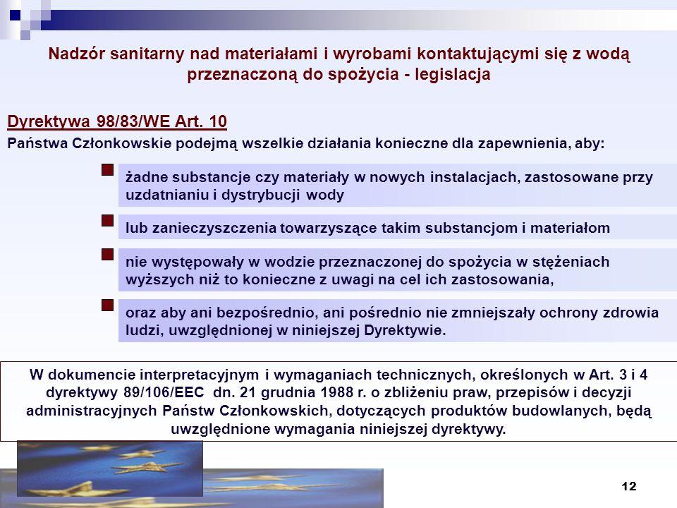 12 Nadzór sanitarny nad materiałami i wyrobami kontaktującymi się z wodą przeznaczoną do spożycia - legislacja Dyrektywa 98/83/WE Art. 10 Państwa Czło