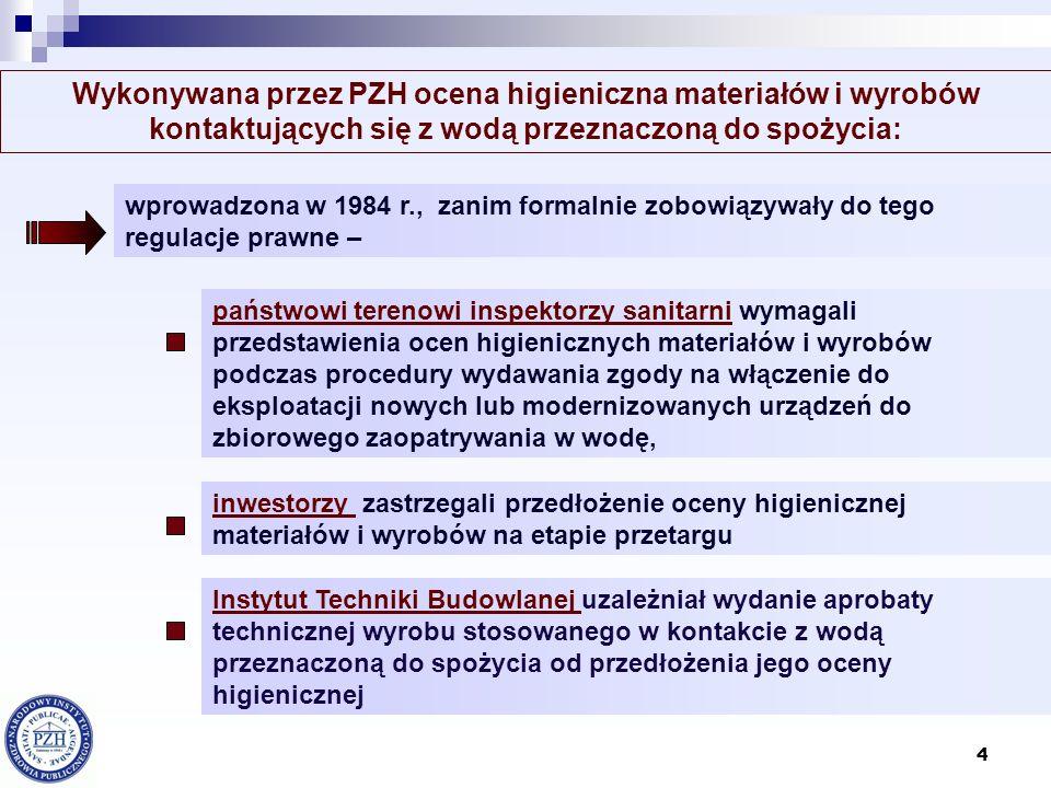 4 Wykonywana przez PZH ocena higieniczna materiałów i wyrobów kontaktujących się z wodą przeznaczoną do spożycia: wprowadzona w 1984 r., zanim formaln