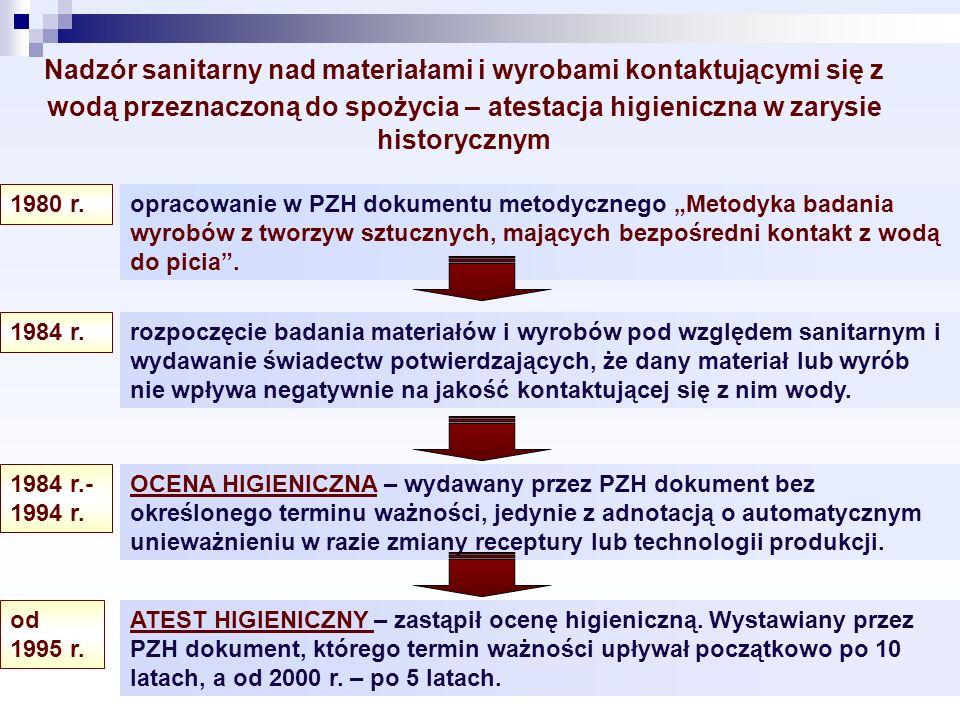 6 Nadzór sanitarny nad materiałami i wyrobami kontaktującymi się z wodą przeznaczoną do spożycia – schemat obecny ATESTACJA HIGIENICZNA (NIZP- PZH) analiza składu/ zestawienia materiałowego testy migracji (PZH, WSSE, inne) inne certyfikaty sanitarne wniosek producenta lub dystrybutora ++ + Ocena Państwowego Powiatowego Inspektora Sanitarnego – w odniesieniu do określonego obiektu (WNIOSEK INWESTORA – DOKUMENTACJA PROJEKTOWA + ATEST HIGIENICZNY) + kontrolne badanie wody przed oddaniem obiektu do użytku OCENA POZYTYWNA – wyrób zastosowany OCENA NEGATYWNA – wyrób nie może być zastosowany REJESTR OCEN (PPIS)