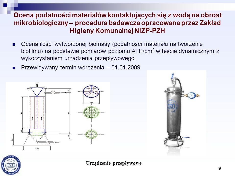 9 Ocena podatności materiałów kontaktujących się z wodą na obrost mikrobiologiczny – procedura badawcza opracowana przez Zakład Higieny Komunalnej NIZ