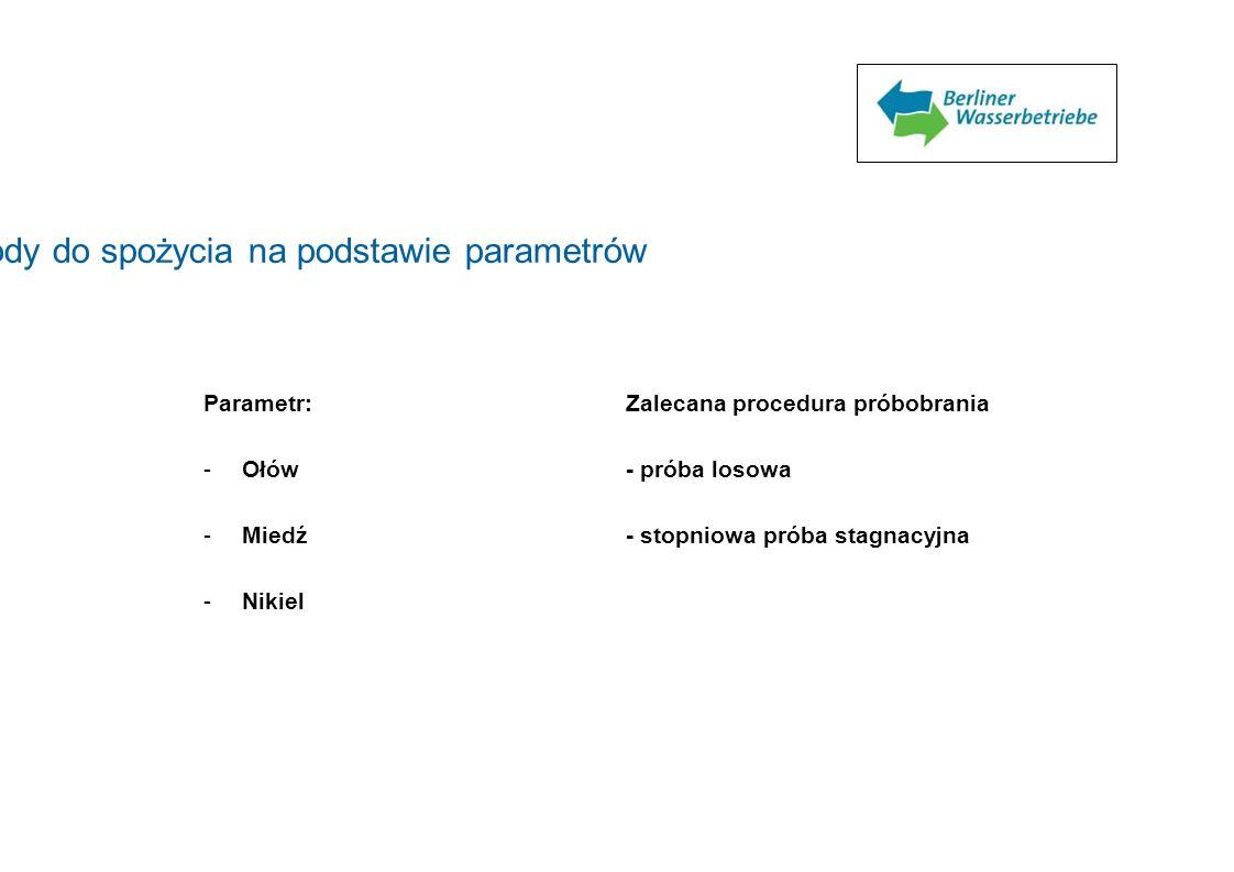 Ocena jakości wody do spożycia na podstawie parametrów Parametr:Zalecana procedura próbobrania -Ołów - próba losowa -Miedź - stopniowa próba stagnacyj