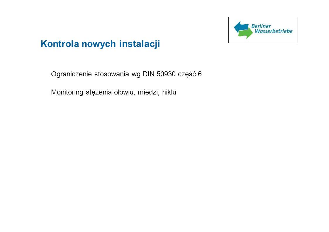 Kontrola nowych instalacji Ograniczenie stosowania wg DIN 50930 część 6 Monitoring stężenia ołowiu, miedzi, niklu