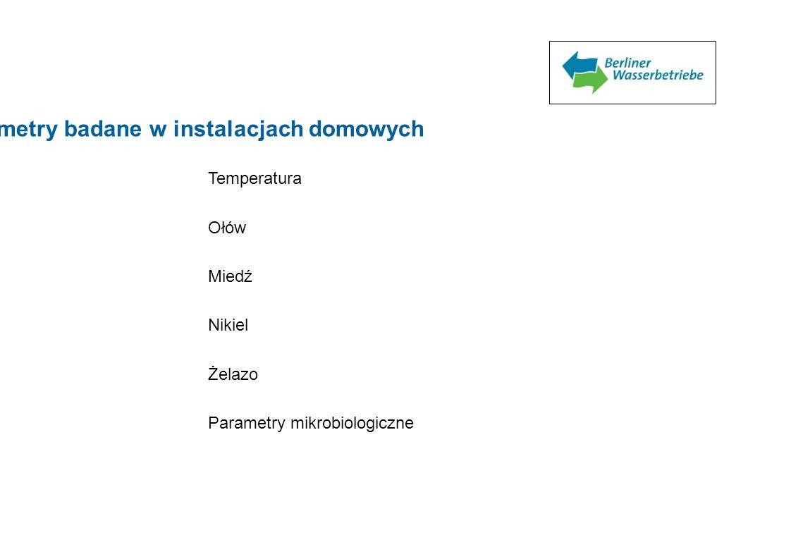 Wybrane parametry badane w instalacjach domowych Temperatura Ołów Miedź Nikiel Żelazo Parametry mikrobiologiczne