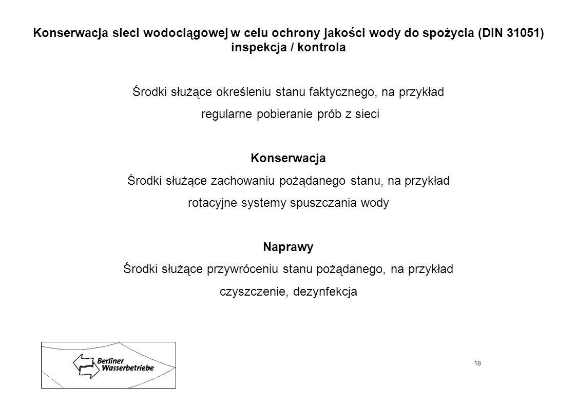 18 Konserwacja sieci wodociągowej w celu ochrony jakości wody do spożycia (DIN 31051) inspekcja / kontrola Środki służące określeniu stanu faktycznego