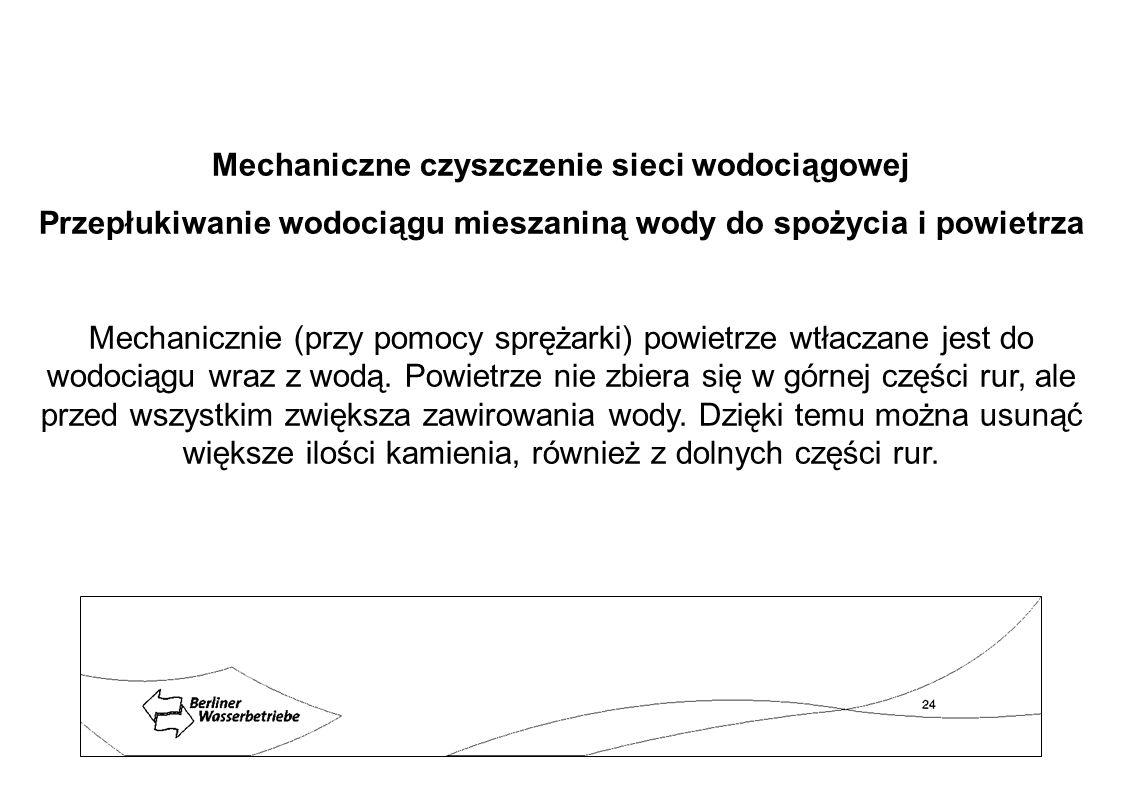 Mechaniczne czyszczenie sieci wodociągowej Przepłukiwanie wodociągu mieszaniną wody do spożycia i powietrza Mechanicznie (przy pomocy sprężarki) powie