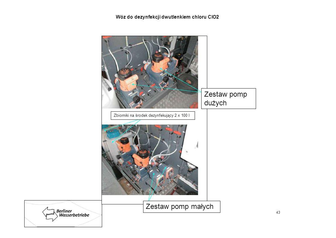 43 Wóz do dezynfekcji dwutlenkiem chloru ClO2 Zestaw pomp dużych Zestaw pomp małych Zbiorniki na środek dezynfekujący 2 x 100 l
