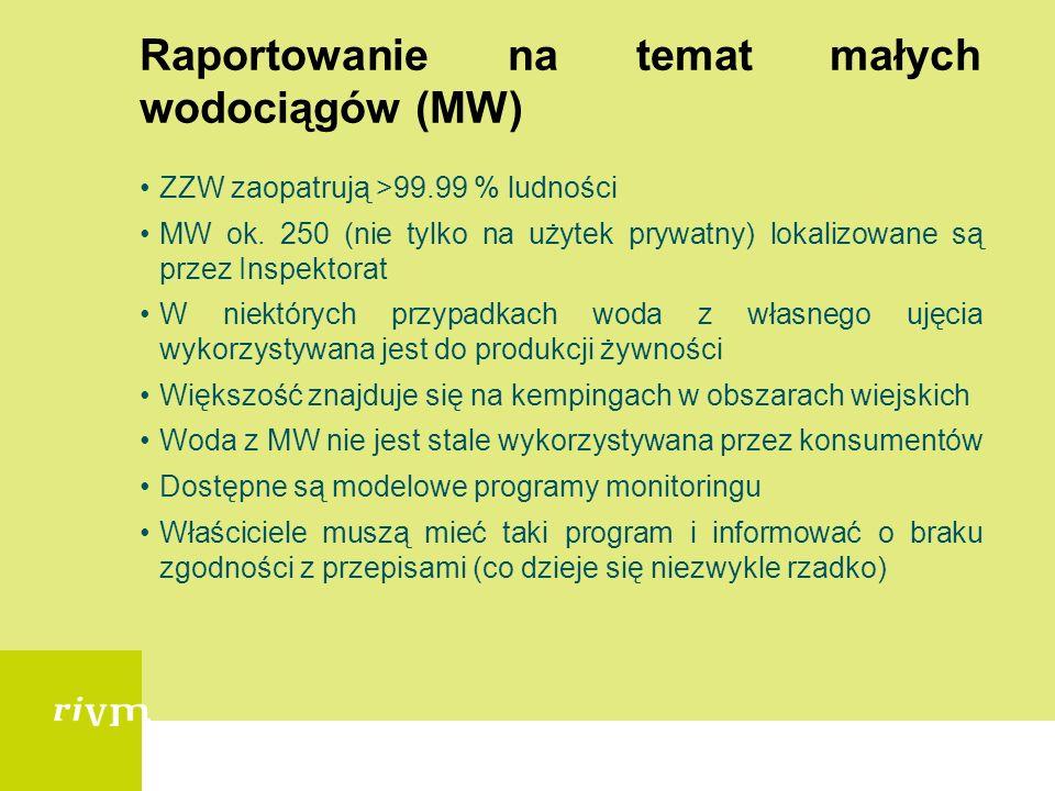 Strefy Zaopatrzenia w Wodę SZW to jedno ujęcie i sieć dystrybucyjna Ale: istnieją strefy, gdzie (częściowo) występuje woda mieszana Woda surowa z jednego ujęcia uzdatniana jest w innej strefie Obowiązek zaopatrzenia w wodę jest nadrzędny dla ZZW Do celów raportu do UE ZZW podaje GI (kod pocztowy) Niedokładność informacji zostanie zaakceptowana.