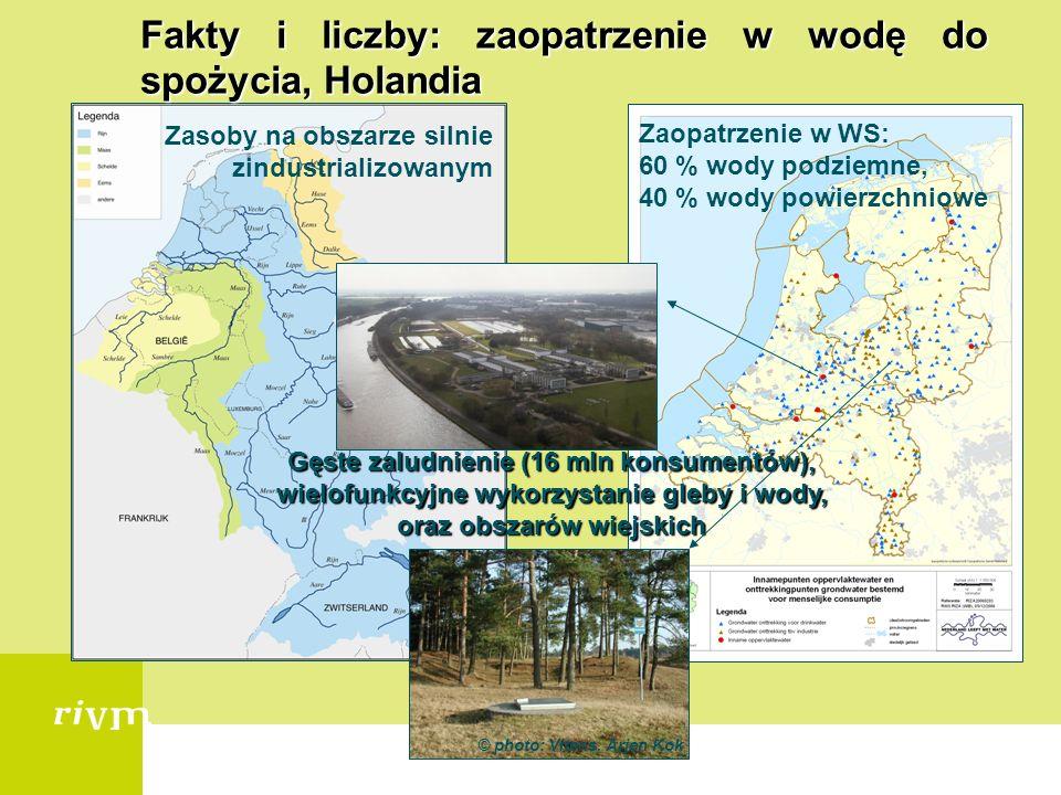 Zaopatrzenie w WS: 60 % wody podziemne, 40 % wody powierzchniowe Zasoby na obszarze silnie zindustrializowanym Gęste zaludnienie (16 mln konsumentów), wielofunkcyjne wykorzystanie gleby i wody, oraz obszarów wiejskich © photo: Vitens, Arjen Kok Fakty i liczby: zaopatrzenie w wodę do spożycia, Holandia