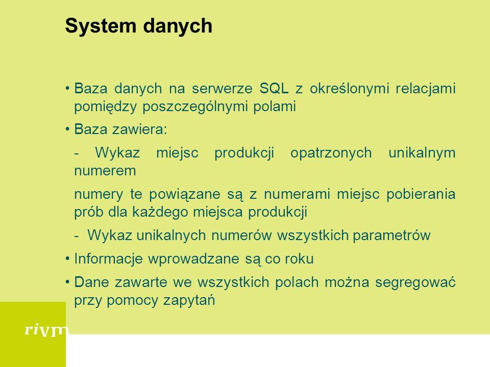 System danych Baza danych na serwerze SQL z określonymi relacjami pomiędzy poszczególnymi polami Baza zawiera: - Wykaz miejsc produkcji opatrzonych unikalnym numerem numery te powiązane są z numerami miejsc pobierania prób dla każdego miejsca produkcji - Wykaz unikalnych numerów wszystkich parametrów Informacje wprowadzane są co roku Dane zawarte we wszystkich polach można segregować przy pomocy zapytań