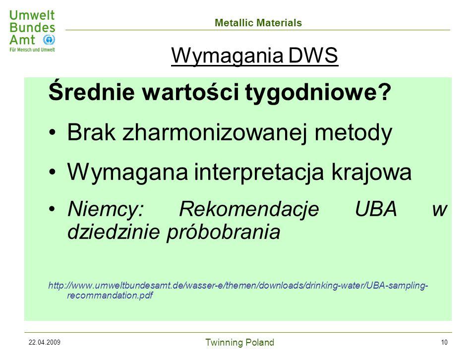 Twinning Poland Metallic Materials 22.04.200910 Średnie wartości tygodniowe.