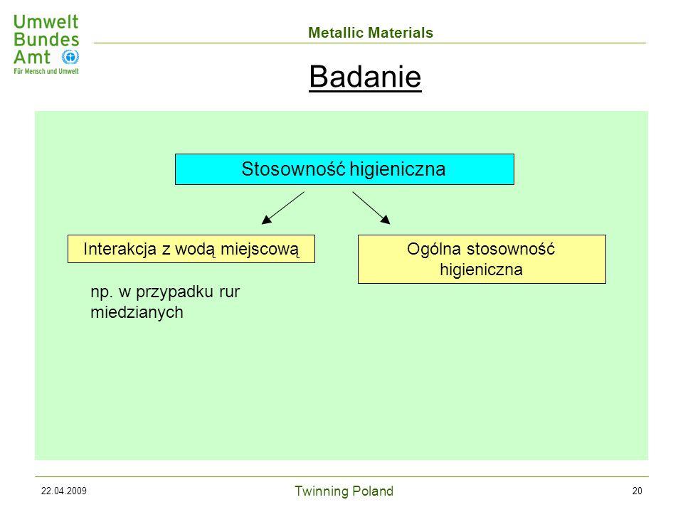 Twinning Poland Metallic Materials 22.04.200920 Stosowność higieniczna Interakcja z wodą miejscowąOgólna stosowność higieniczna Badanie np.