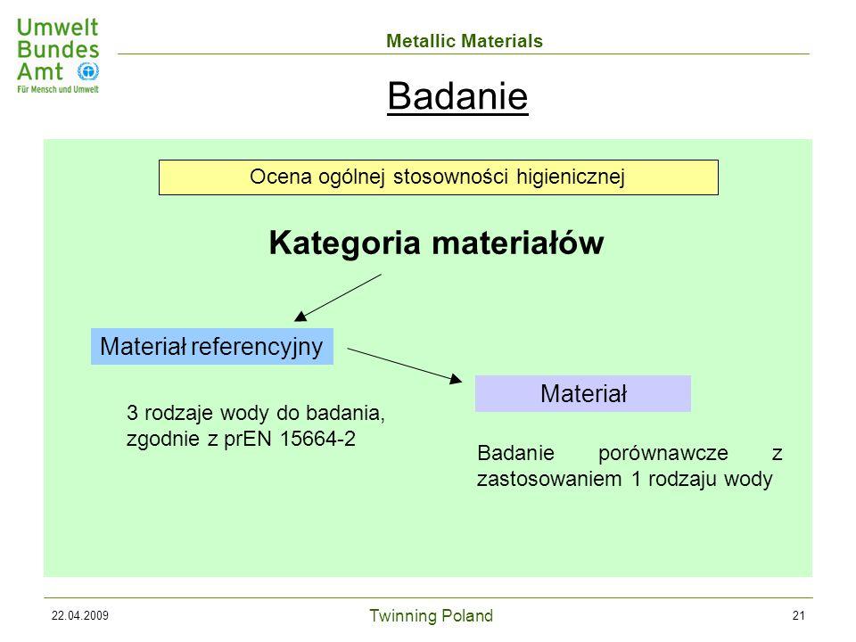 Twinning Poland Metallic Materials 22.04.200921 Kategoria materiałów Badanie Ocena ogólnej stosowności higienicznej Materiał referencyjny Materiał 3 rodzaje wody do badania, zgodnie z prEN 15664-2 Badanie porównawcze z zastosowaniem 1 rodzaju wody