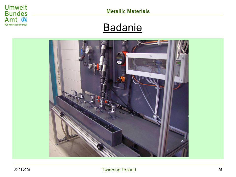 Twinning Poland Metallic Materials 22.04.200925 Badanie