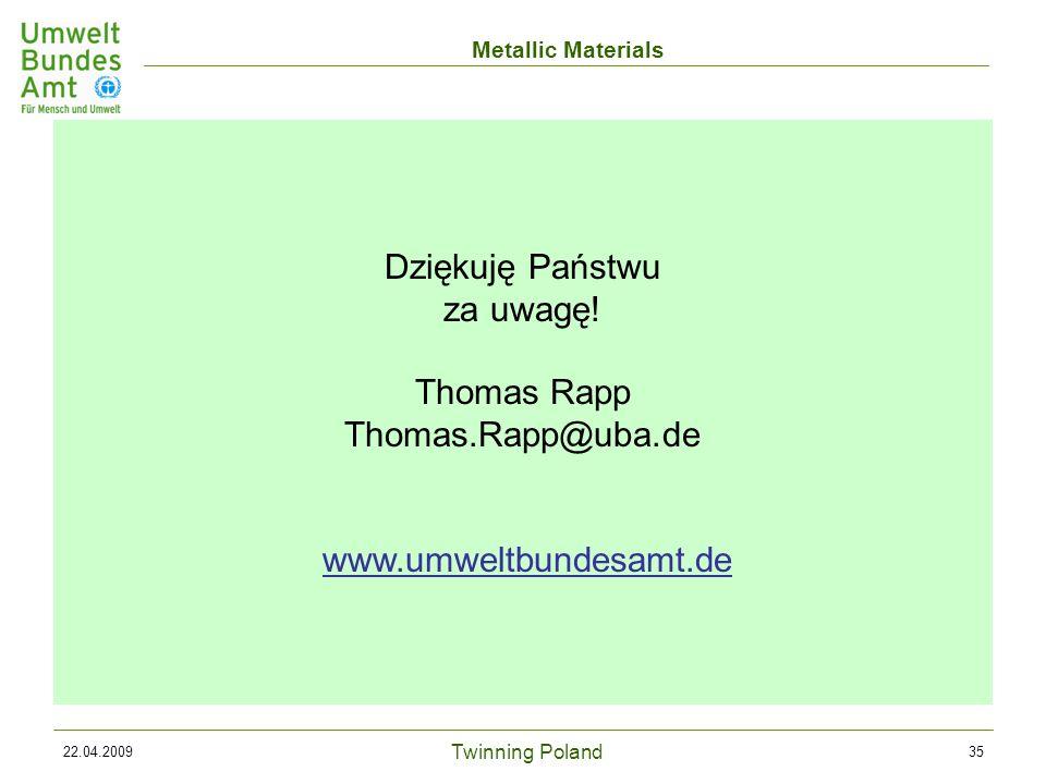 Twinning Poland Metallic Materials 22.04.200935 Dziękuję Państwu za uwagę.