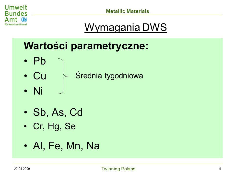Twinning Poland Metallic Materials 22.04.200930