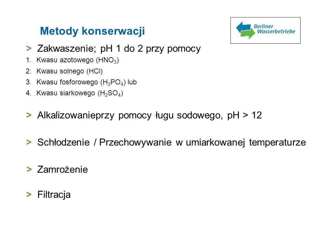 Metody konserwacji > Zakwaszenie; pH 1 do 2 przy pomocy 1.Kwasu azotowego (HNO 3 ) 2.Kwasu solnego (HCl) 3.Kwasu fosforowego (H 3 PO 4 ) lub 4.Kwasu s