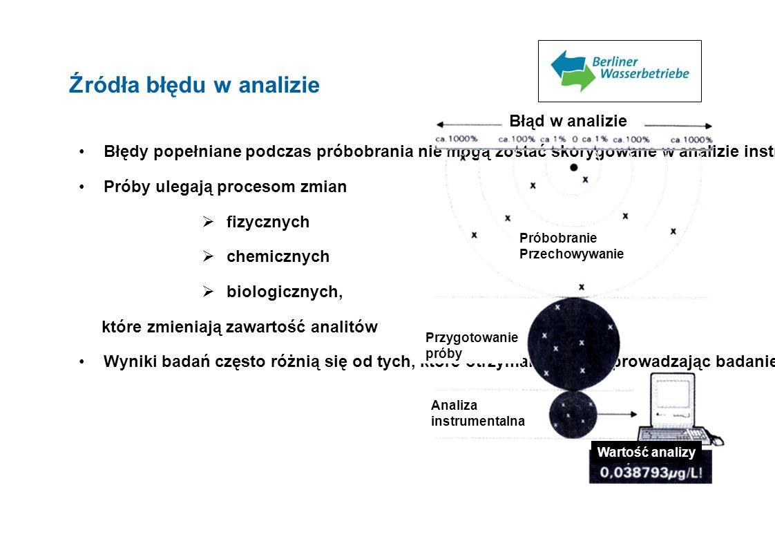 Powody konserwacji Stan chemiczny próby wpływa na uzyskiwane wyniki Utlenianie związków przez tlen rozpuszczony w wodzie i tlen z powietrza Zmiana wartości pH, konduktywności lub stężenia kwasu węglowego w próbie spowodowane dostępem dwutlenku węgla Nieodwracalna adsorpcja lub desorpcja związków przez wpływ materiału, z którego wykonany jest pojemnik lub ciał stałych znajdujących się w próbie Utrata lub odgazowanie związków Działanie na próbę czynników mikrobiologicznych Zmiany spowodowane dostępem światła Wpływ temperatury podczas transportu Czas trwania transportu od miejsca pobrania próby do laboratorium 5