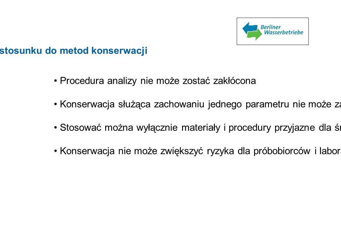 Wymagania w stosunku do metod konserwacji Procedura analizy nie może zostać zakłócona Konserwacja służąca zachowaniu jednego parametru nie może zakłóc