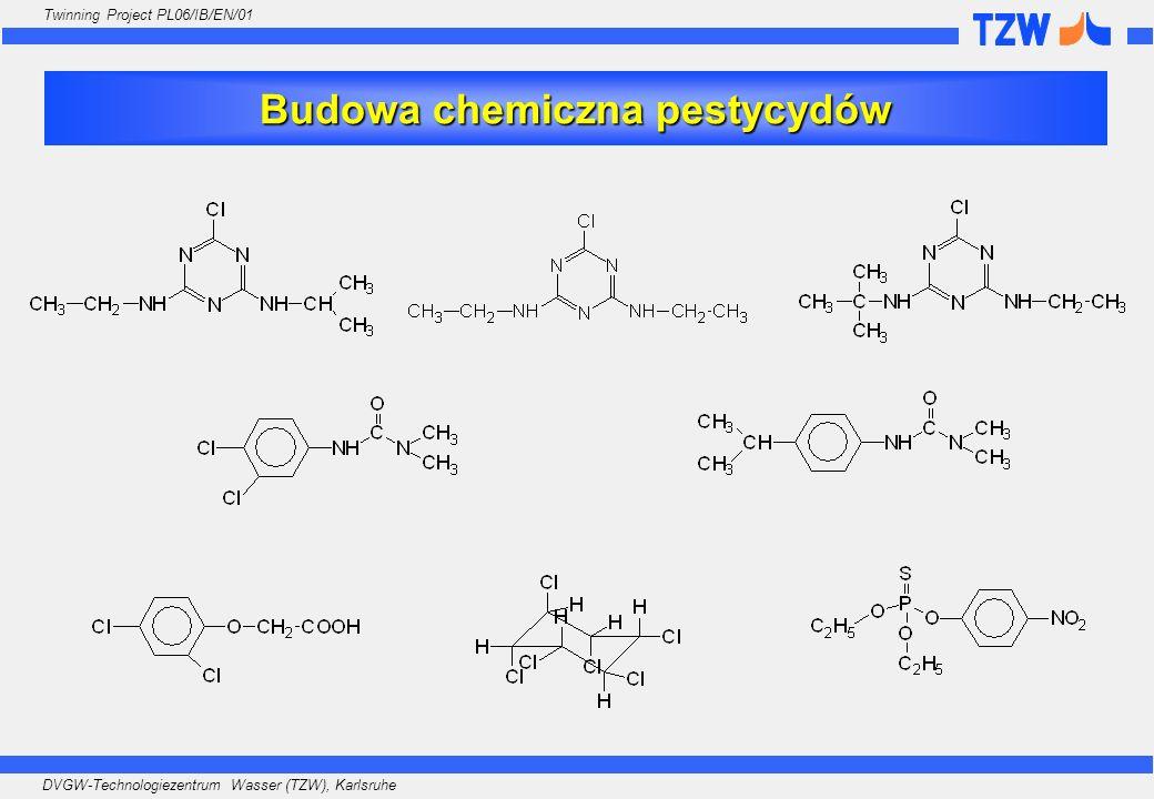 DVGW-Technologiezentrum Wasser (TZW), Karlsruhe Twinning Project PL06/IB/EN/01 Przykładowa lista pestycydów poszukiwanych: Listy Kraju Saary Zboża: Glifosat, AMPA, Isoproturon, Diflufenican, Florasulam, Pendimethalin, Flurtamone, Flufenacet, Flupyrsulfuron, Carfentrazon, Mesosulfuron, Iodosulfuron, Pinoxaden, Fenoxaprop, Bifenox, Amidosulfuron, Propoxycarbazone Ziemniaki: Aclonifen, Prosulfocarb, Metribuzin Kukurydza: Bromoxynil, Terbuthylazin, Mesotrione, Rimsulfuron, Sulcotrione, Nicosulfuron, Bentazon, Dicamba, Metolachlor Rzepak: Metazachlor, Quinmerac, Dimetachlor, Clomazone, Trifluralin, Picloram, Clopyralid Transport kolejowy: Atrazin, Desethylatrazin, Desethylsimazin, Bromacil, Desethylterbuthylazin, Simazin, Propazin, Diuron, Dimefuron, Flazasulfuron, Flumioxazin