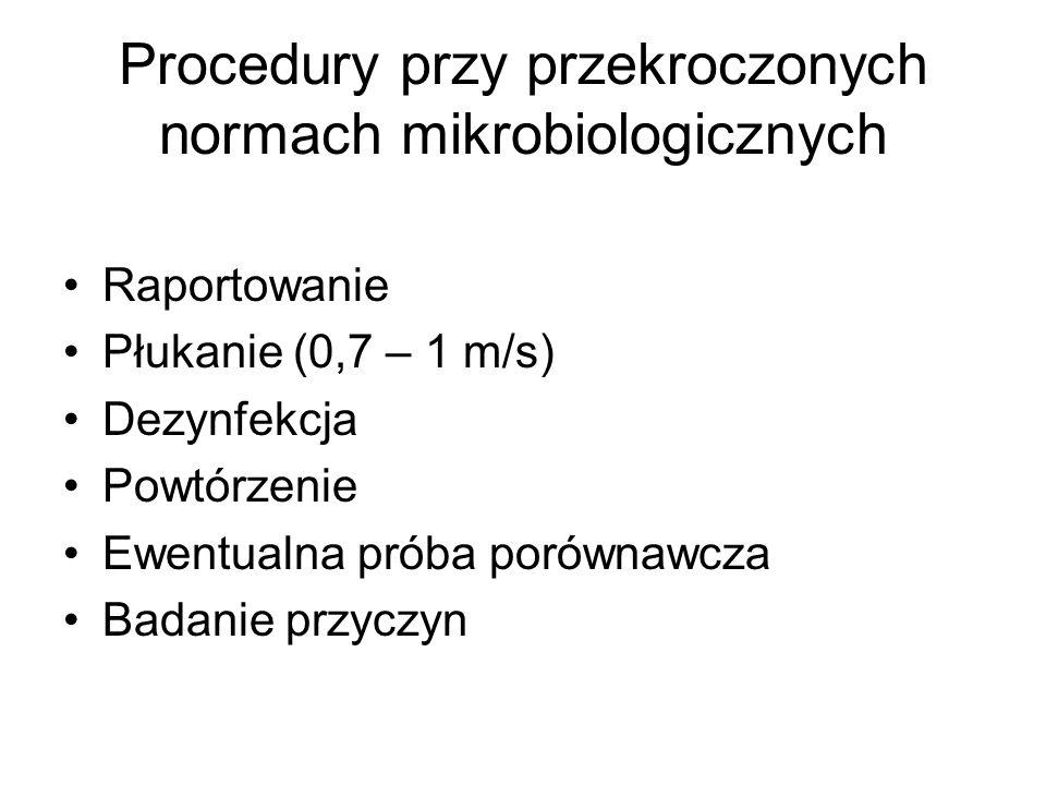 Procedury przy przekroczonych normach mikrobiologicznych Raportowanie Płukanie (0,7 – 1 m/s) Dezynfekcja Powtórzenie Ewentualna próba porównawcza Bada