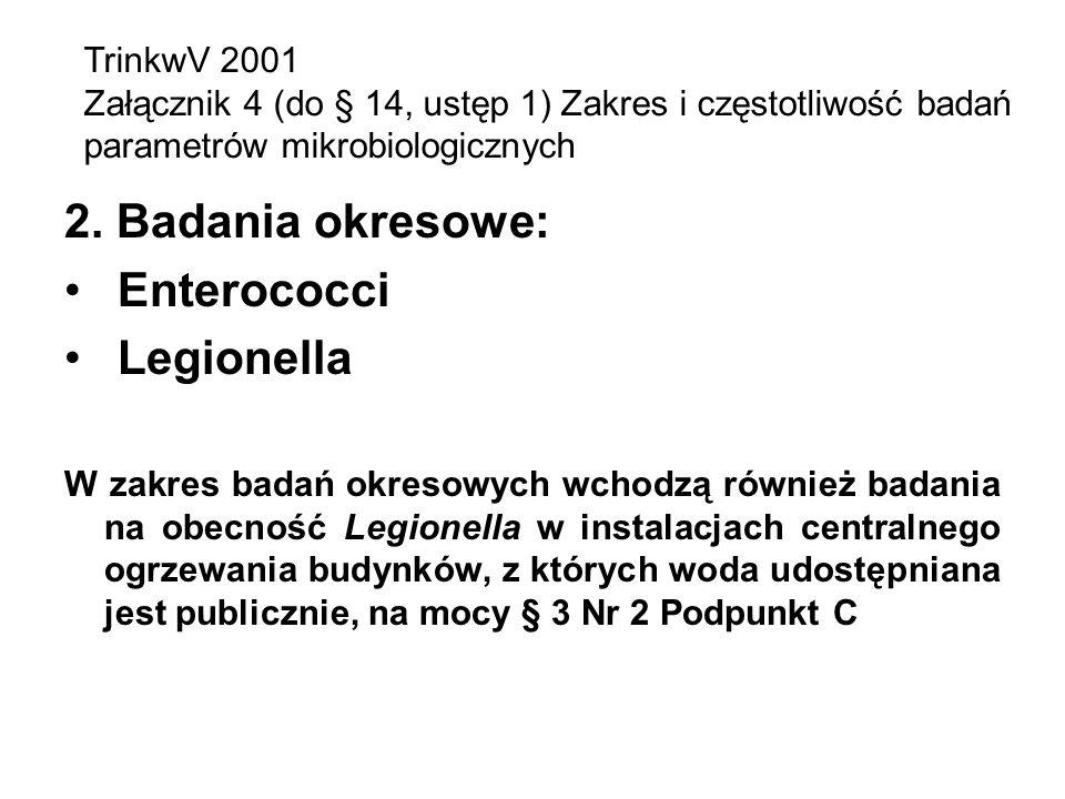 Procedury przy przekroczonych normach mikrobiologicznych Raportowanie Płukanie (0,7 – 1 m/s) Dezynfekcja Powtórzenie Ewentualna próba porównawcza Badanie przyczyn