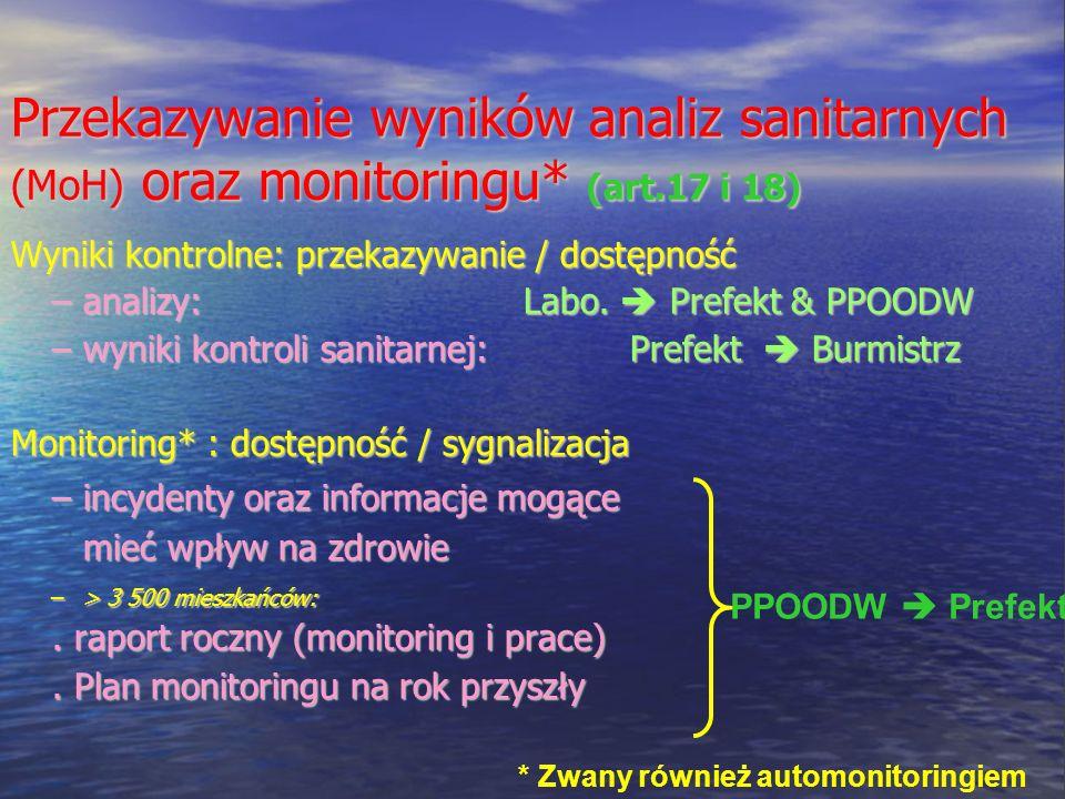 Przekazywanie wyników analiz sanitarnych (MoH) oraz monitoringu* (art.17 i 18) Wyniki kontrolne: przekazywanie / dostępność –analizy:Labo.