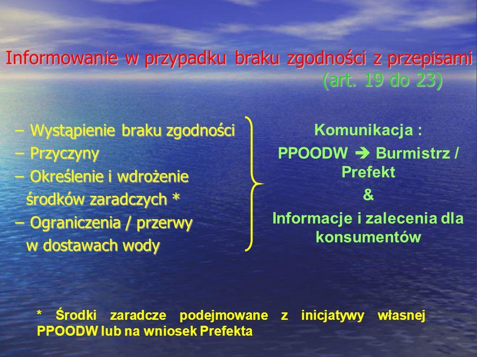 Informowanie w przypadku braku zgodności z przepisami (art.