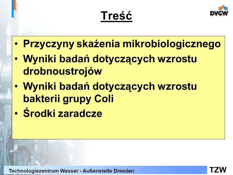 TZW Technologiezentrum Wasser - Außenstelle Dresden Możliwe przyczyny skażenia mikrobiologicznego w sieci dystrybucji - Wniknięcie z zakładu wodociągowego (niewystarczające uzdatnianie) -Wniknięcie w związku z pracami budowlanymi (braki w higienie, niewystarczające płukanie i dezynfekcja) -Wniknięcie przez zbiorniki albo zawory na- lub odpowietrzające (stan techniczny) -Wniknięcie przez zniszczenia w wodociągu (przy zbyt niskim ciśnieniu) -Wniknięcie poprzez nieodpowiednie przyłącza (np.