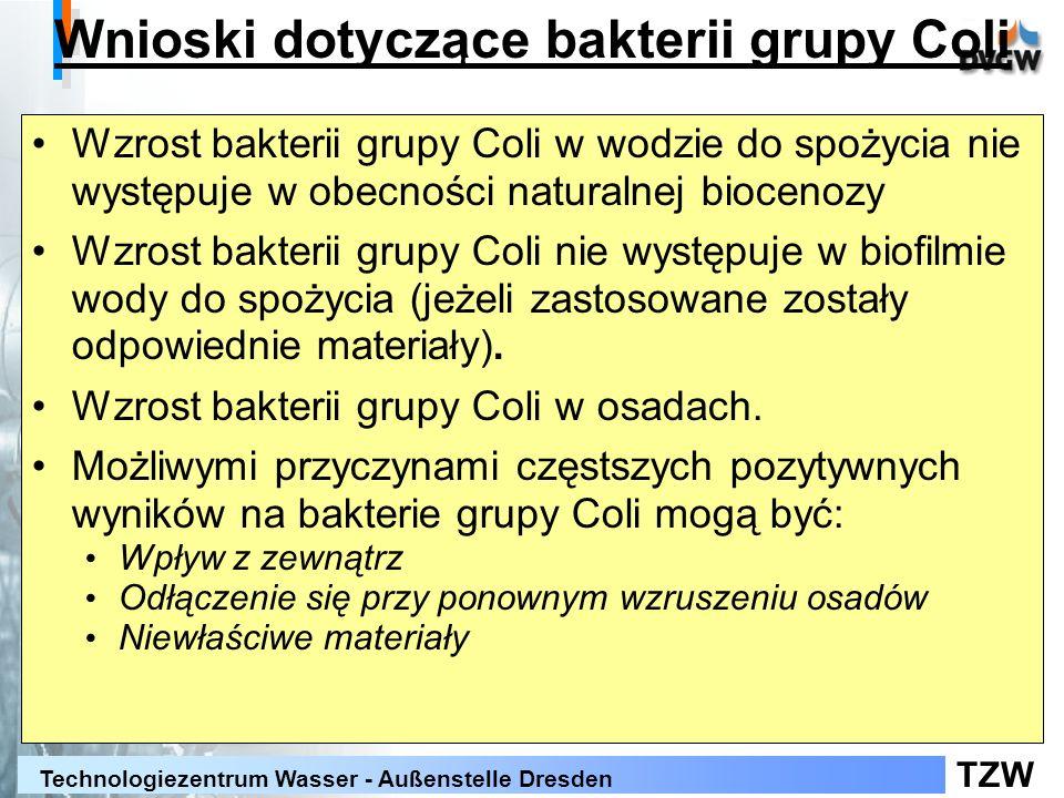 TZW Technologiezentrum Wasser - Außenstelle Dresden Wnioski dotyczące bakterii grupy Coli Wzrost bakterii grupy Coli w wodzie do spożycia nie występuj