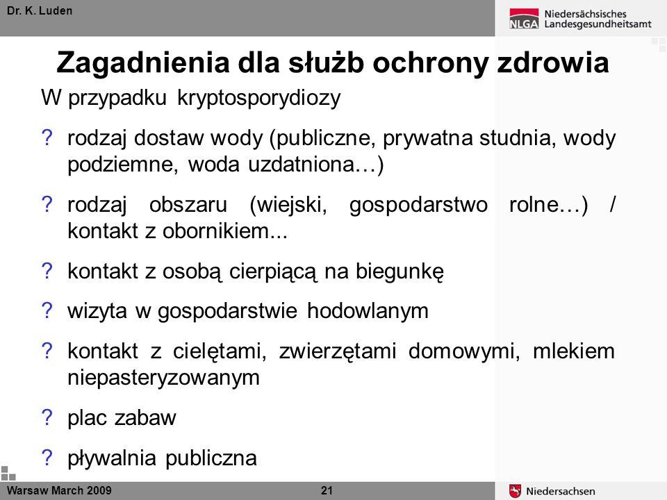 Dr. K. Luden Zagadnienia dla służb ochrony zdrowia Warsaw March 200921 W przypadku kryptosporydiozy ?rodzaj dostaw wody (publiczne, prywatna studnia,